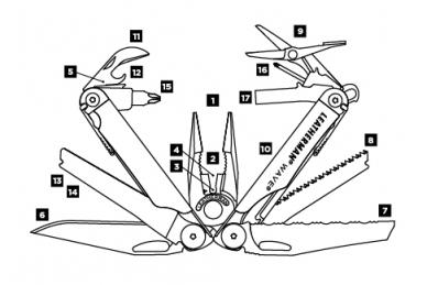 Мультитул Wave Plus Leatherman, схема