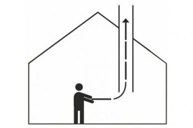 Набор для чистки дымохода (стальная щетка) Graff