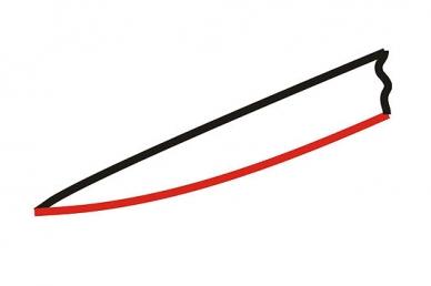Нож для резьбы Sloyd Narex, форма клинка
