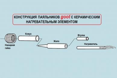 Электрический паяльник goot PX-201
