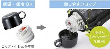 Пробка для горячих напитков MBO-E080 Black 0,8 л Tiger