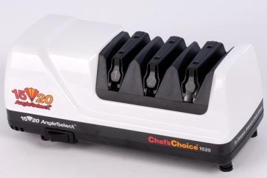 Электрический точильный станок CH/1520